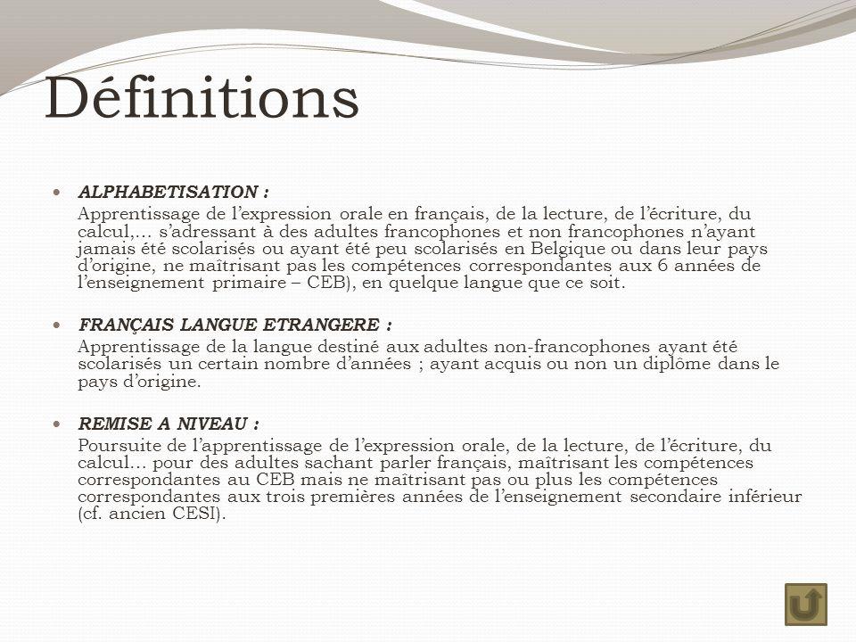 Définitions ALPHABETISATION : Apprentissage de l'expression orale en français, de la lecture, de l'écriture, du calcul,… s'adressant à des adultes francophones et non francophones n'ayant jamais été scolarisés ou ayant été peu scolarisés en Belgique ou dans leur pays d'origine, ne maîtrisant pas les compétences correspondantes aux 6 années de l'enseignement primaire – CEB), en quelque langue que ce soit.