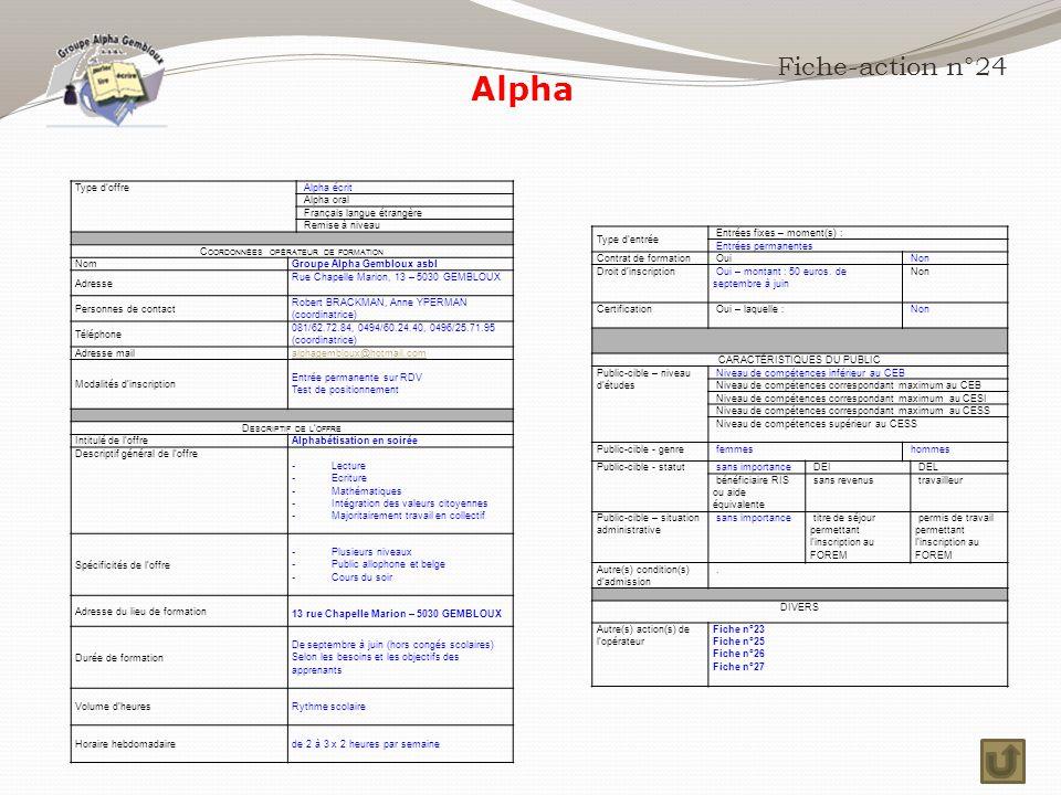 Fiche-action n°24 Type d'offre Alpha écrit Alpha oral Français langue étrangère Remise à niveau C OORDONNÉES OPÉRATEUR DE FORMATION Nom Groupe Alpha Gembloux asbl Adresse Rue Chapelle Marion, 13 – 5030 GEMBLOUX Personnes de contact Robert BRACKMAN, Anne YPERMAN (coordinatrice) Téléphone 081/62.72.84, 0494/60.24.40, 0496/25.71.95 (coordinatrice) Adresse mail alphagembloux@hotmail.com Modalités d'inscription Entrée permanente sur RDV Test de positionnement D ESCRIPTIF DE L ' OFFRE Intitulé de l'offre Alphabétisation en soirée Descriptif général de l'offre - Lecture - Ecriture - Mathématiques - Intégration des valeurs citoyennes - Majoritairement travail en collectif Spécificités de l'offre - Plusieurs niveaux - Public allophone et belge - Cours du soir Adresse du lieu de formation 13 rue Chapelle Marion – 5030 GEMBLOUX Durée de formation De septembre à juin (hors congés scolaires) Selon les besoins et les objectifs des apprenants Volume d'heures Rythme scolaire Horaire hebdomadaire de 2 à 3 x 2 heures par semaine Type d'entrée Entrées fixes – moment(s) : Entrées permanentes Contrat de formation Oui Non Droit d'inscription Oui – montant : 50 euros.