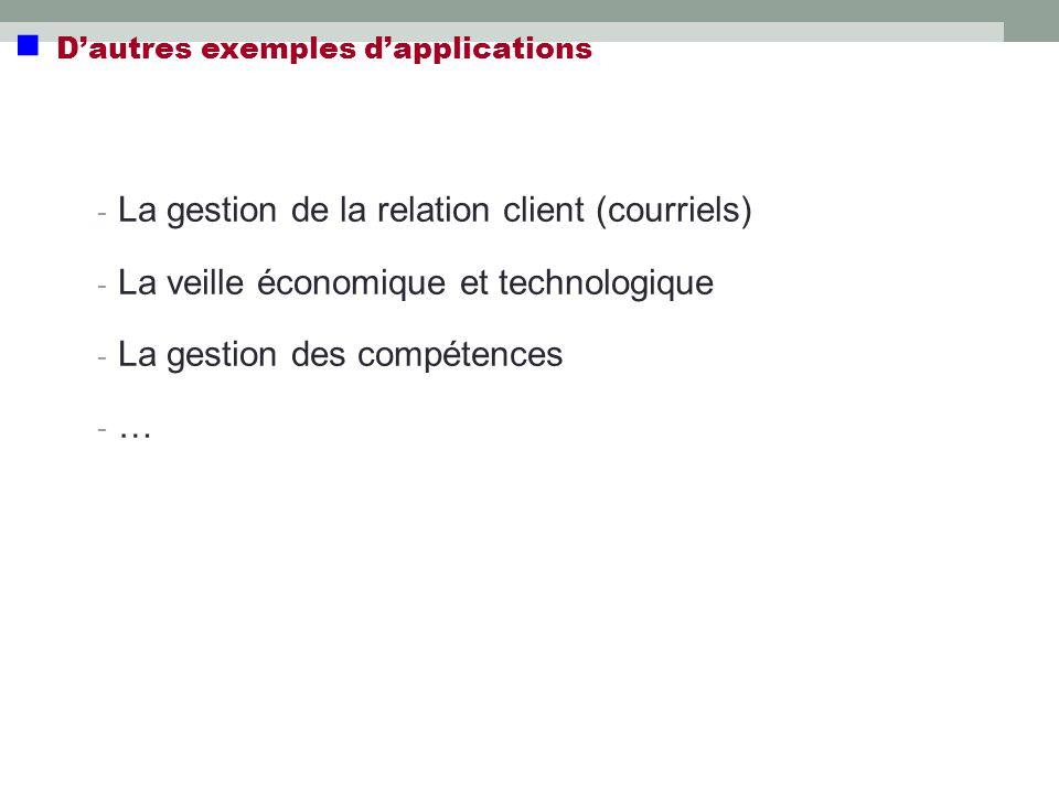 - La gestion de la relation client (courriels) - La veille économique et technologique - La gestion des compétences - … D'autres exemples d'applications
