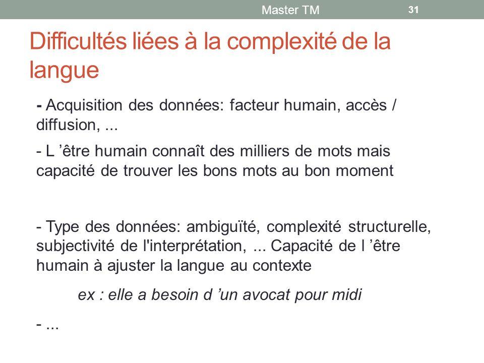 Difficultés liées à la complexité de la langue - Acquisition des données: facteur humain, accès / diffusion,...