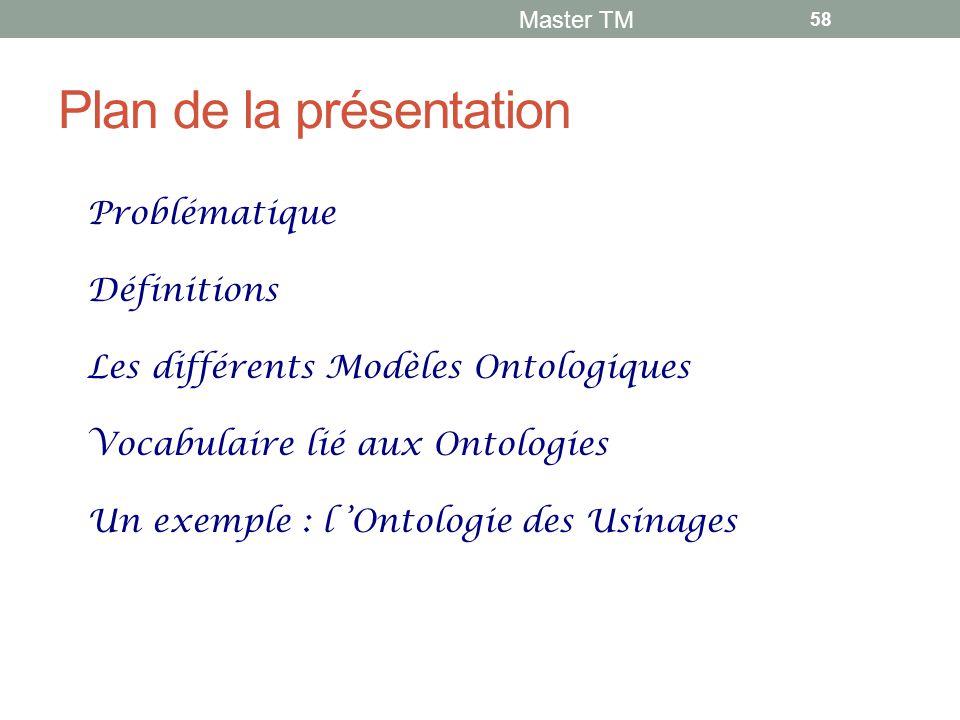 Plan de la présentation Problématique Définitions Les différents Modèles Ontologiques Vocabulaire lié aux Ontologies Un exemple : l 'Ontologie des Usinages Master TM 58