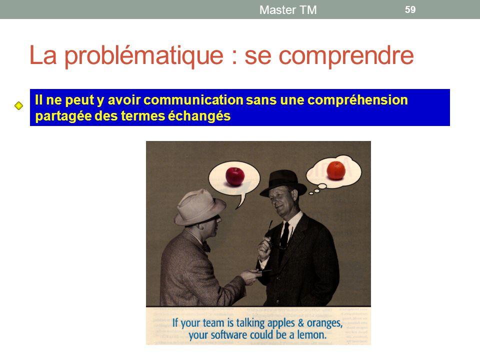 La problématique : se comprendre Master TM 59 Il ne peut y avoir communication sans une compréhension partagée des termes échangés