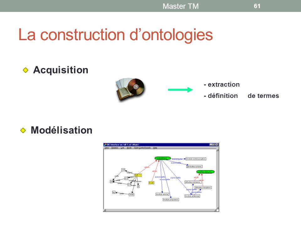 La construction d'ontologies Master TM 61 Acquisition Modélisation - extraction - définition de termes