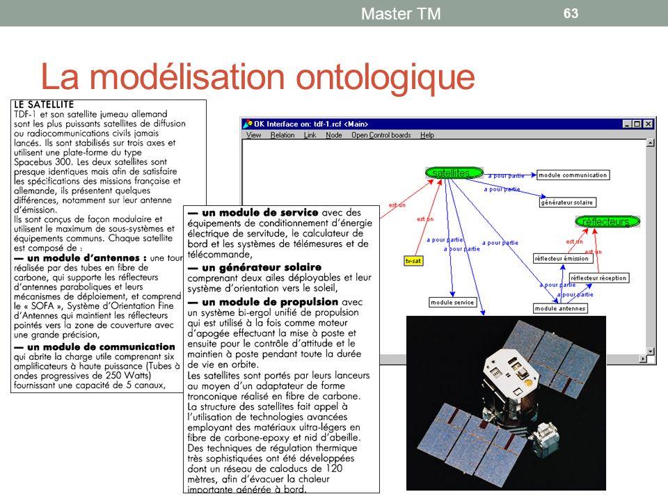 La modélisation ontologique Master TM 63