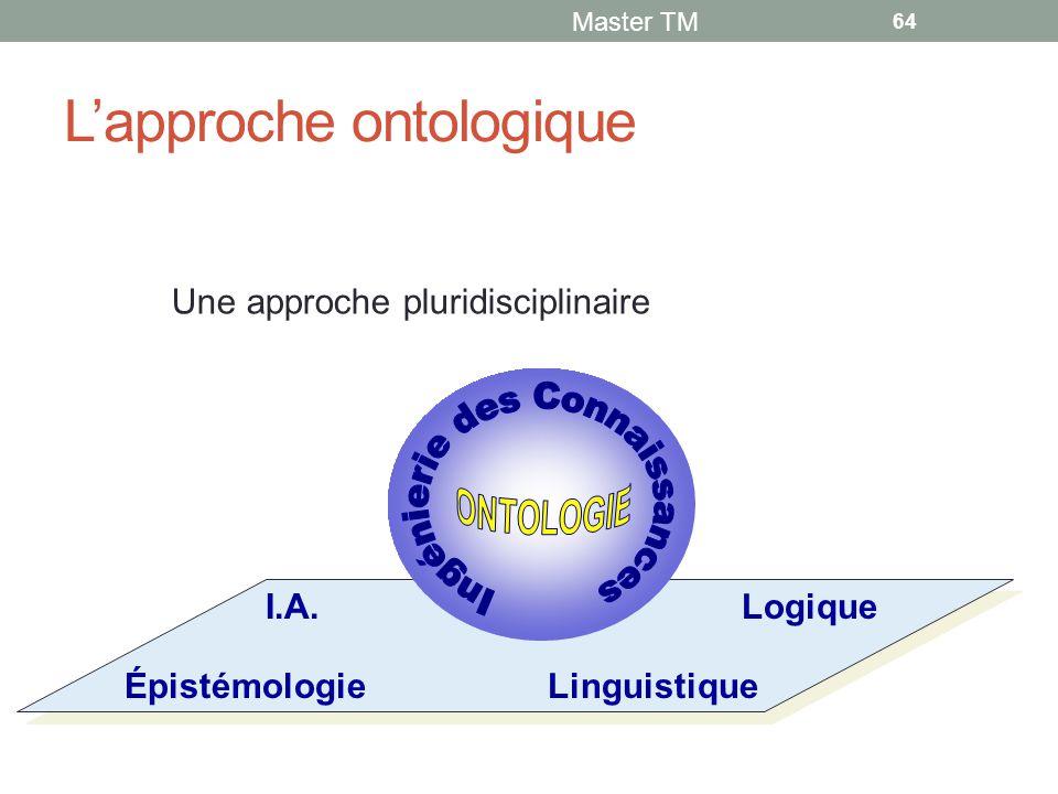 L'approche ontologique Master TM 64 ÉpistémologieLinguistique LogiqueI.A.