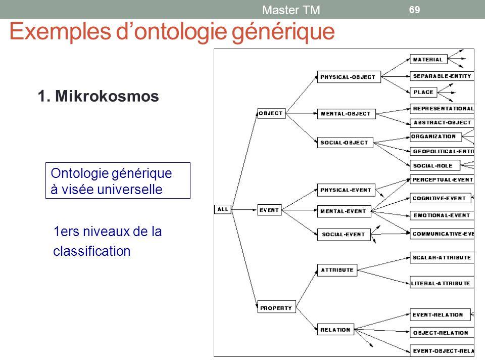 Exemples d'ontologie générique Master TM 69 Ontologie générique à visée universelle 1ers niveaux de la classification 1.