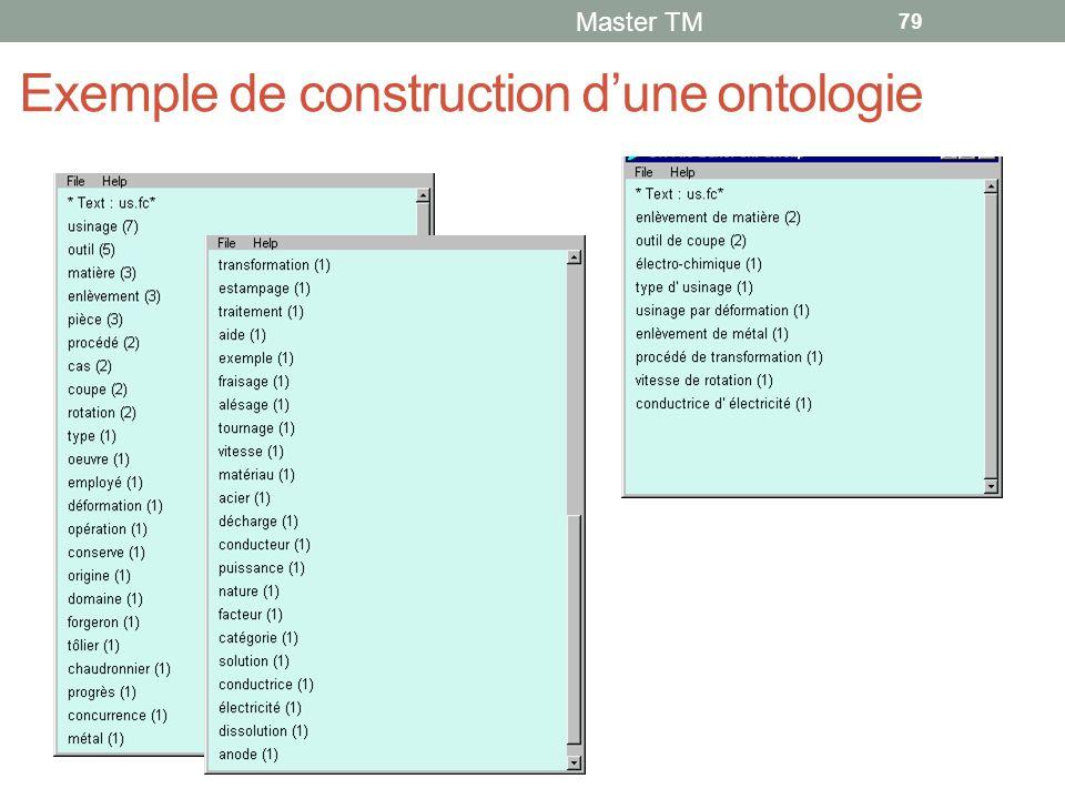 Exemple de construction d'une ontologie Master TM 79