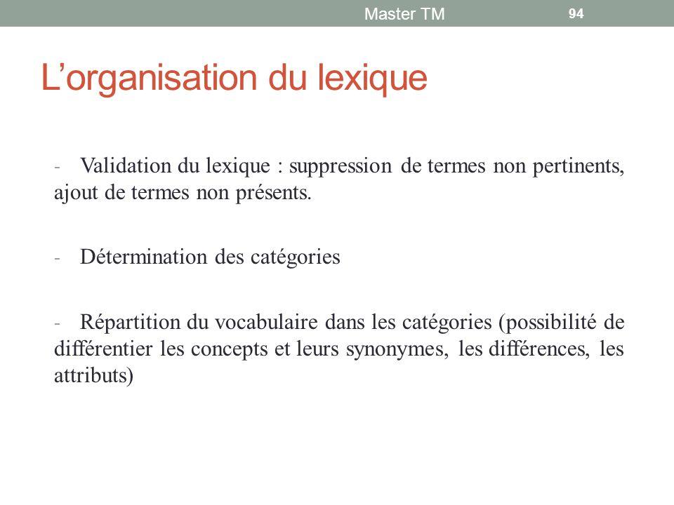 L'organisation du lexique - Validation du lexique : suppression de termes non pertinents, ajout de termes non présents.