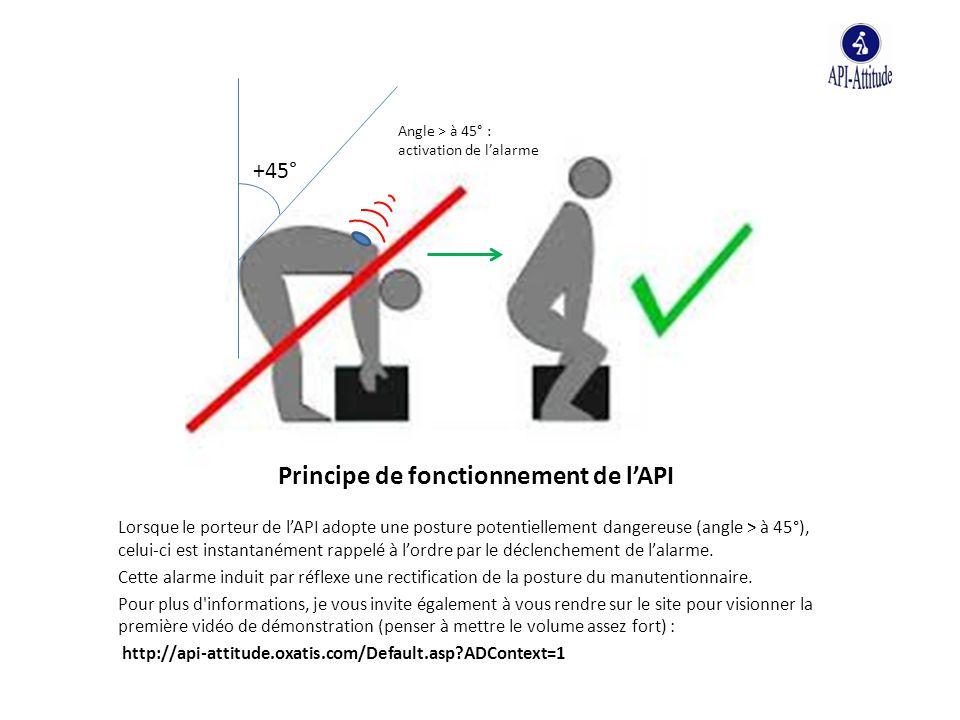 Lorsque le porteur de l'API adopte une posture potentiellement dangereuse (angle > à 45°), celui-ci est instantanément rappelé à l'ordre par le déclen