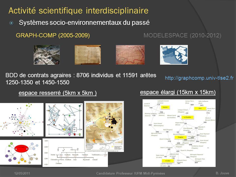 B. Jouve Candidature Professeur IUFM Midi-Pyrénées  Systèmes socio-environnementaux du passé GRAPH-COMP (2005-2009) MODELESPACE (2010-2012) BDD de co