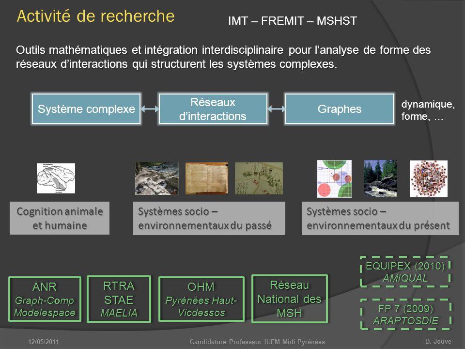 B. Jouve Candidature Professeur IUFM Midi-Pyrénées Outils mathématiques et intégration interdisciplinaire pour l'analyse de forme des réseaux d'intera