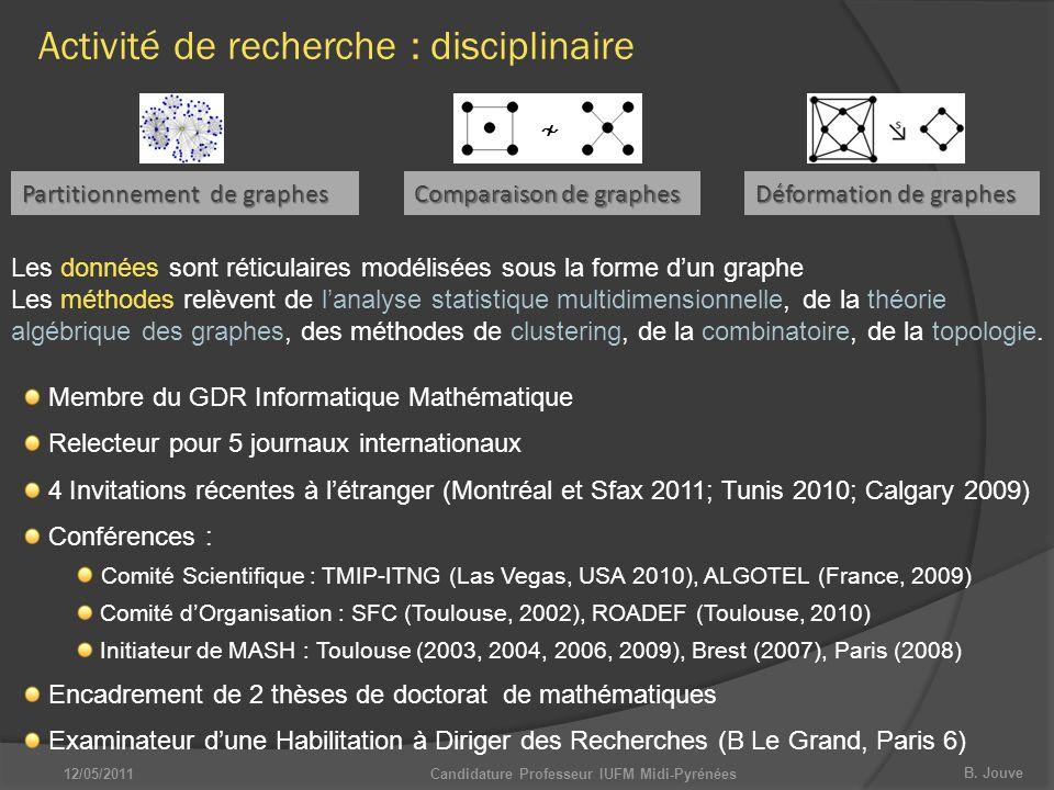 B. Jouve Candidature Professeur IUFM Midi-Pyrénées Partitionnement de graphes Déformation de graphes Comparaison de graphes Comparaison de graphes Les