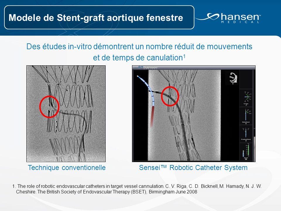 Des études in-vitro démontrent un nombre réduit de mouvements et de temps de canulation 1 Sensei™ Robotic Catheter SystemTechnique conventionelle 1.