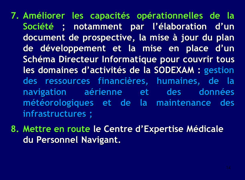 13 4.Améliorer et renforcer le rôle de supervision et de coordination au niveau des activités météorologiques nationales et aéroportuaires ; 5.Recherc