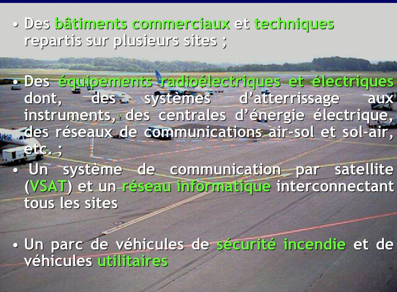 17  Comportant: 26 pistes d'atterrissage dont 6 bitumées26 pistes d'atterrissage dont 6 bitumées ( ) ; ( BOUAKÉ, DALOA, MAN, KORHOGO et SAN-PEDRO et