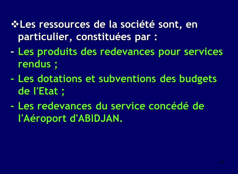 27 C.RESSOURCES FINANCIERES SODEXAM Notre mission: les Aéroports et la Météo