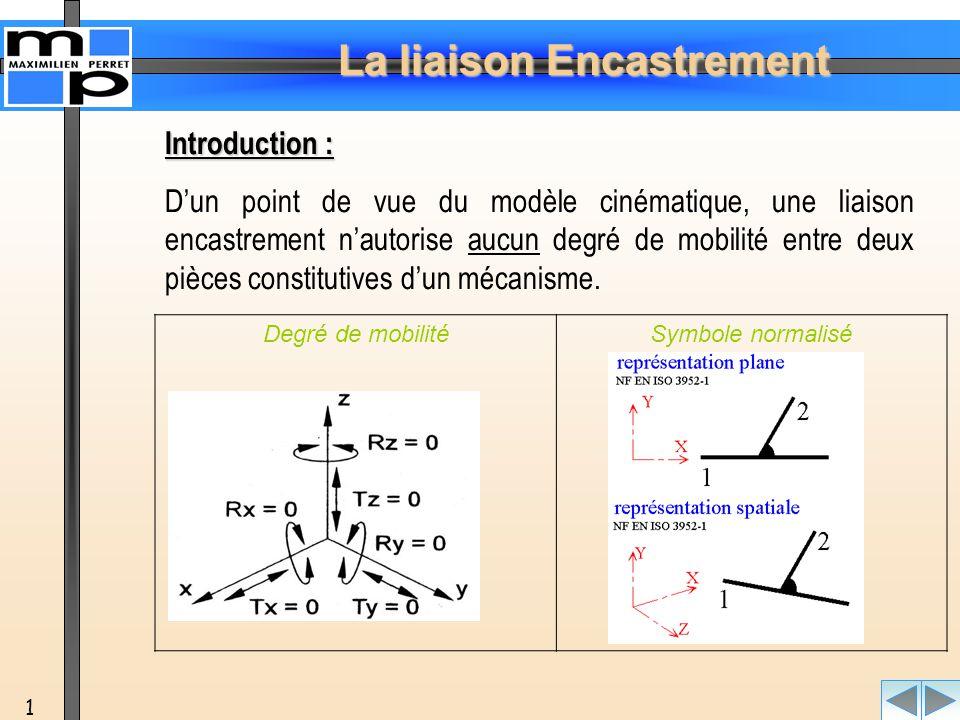 La liaison Encastrement 2 1.Analyse 1.Analyse de l'environnement : diagramme pieuvre Solution constructive Pièce 2Pièce 1 Milieu environnant FP FC Fonction Principale FP : Réaliser une liaison encastrement entre les pièces 1 et 2.