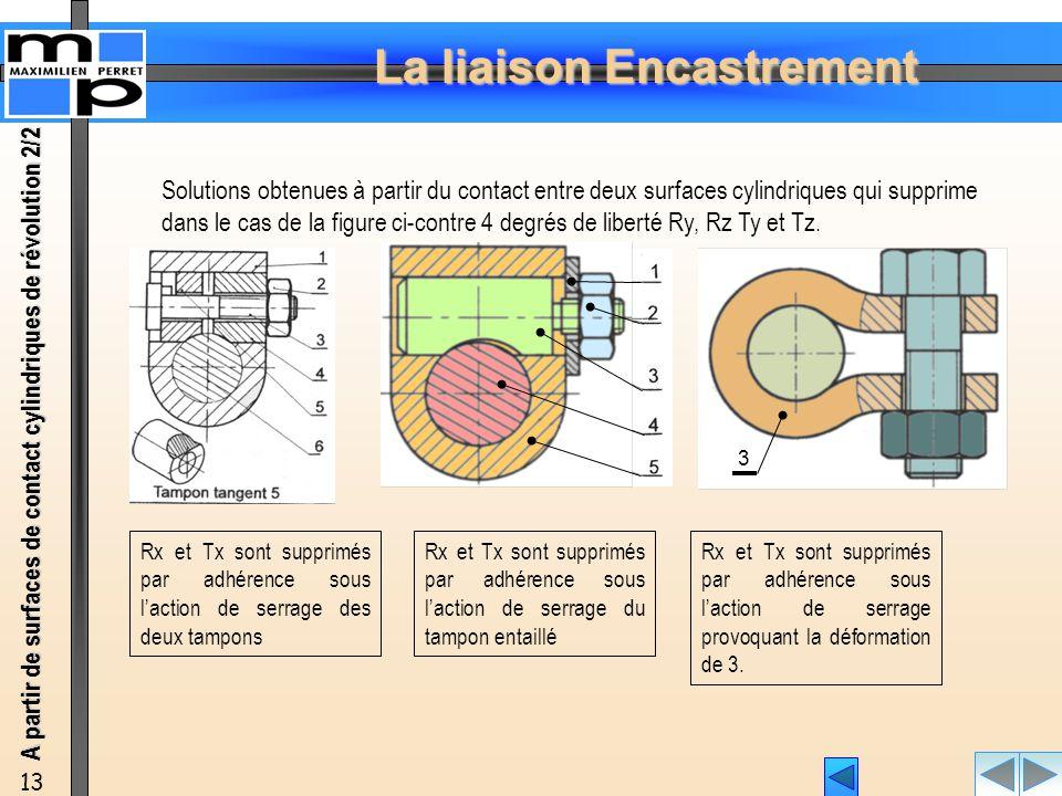 La liaison Encastrement 13 Solutions obtenues à partir du contact entre deux surfaces cylindriques qui supprime dans le cas de la figure ci-contre 4 d