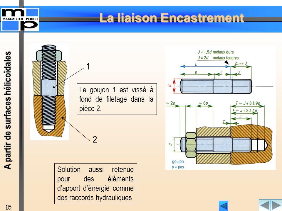 La liaison Encastrement 15 Le goujon 1 est vissé à fond de filetage dans la pièce 2. Solution aussi retenue pour des éléments d'apport d'énergie comme