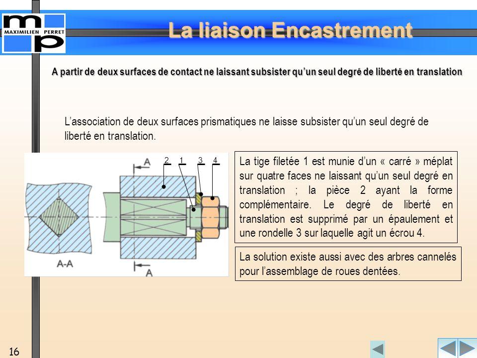 La liaison Encastrement 16 L'association de deux surfaces prismatiques ne laisse subsister qu'un seul degré de liberté en translation. La tige filetée