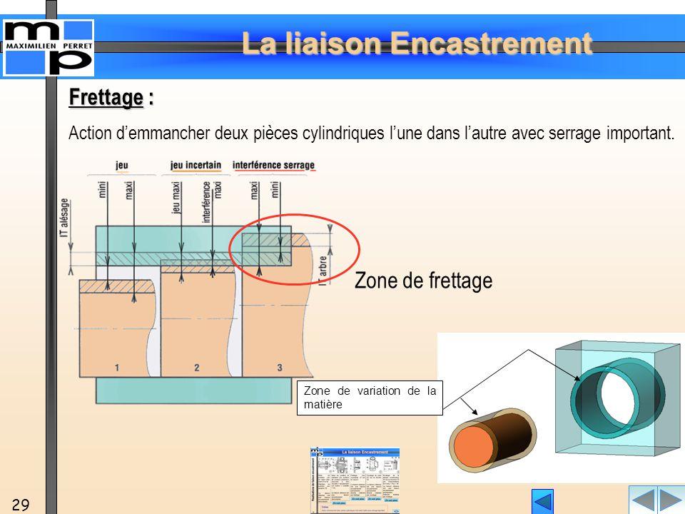 La liaison Encastrement 29 Frettage : Action d'emmancher deux pièces cylindriques l'une dans l'autre avec serrage important. Zone de variation de la m
