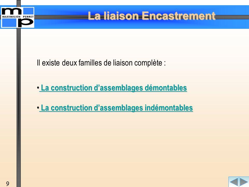 La liaison Encastrement 9 Il existe deux familles de liaison complète : La construction d'assemblages démontables La construction d'assemblages démont