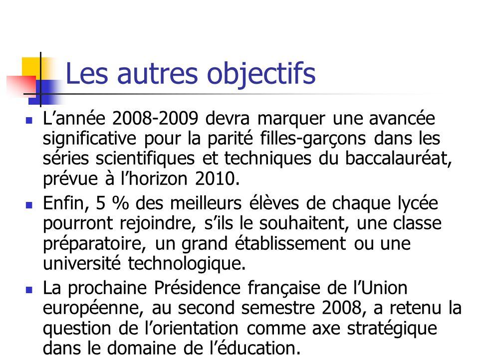 Les autres objectifs L'année 2008-2009 devra marquer une avancée significative pour la parité filles-garçons dans les séries scientifiques et techniques du baccalauréat, prévue à l'horizon 2010.