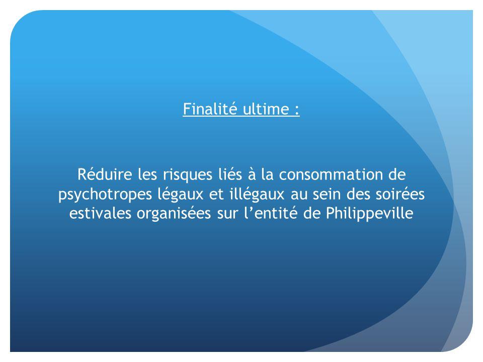 Finalité ultime : Réduire les risques liés à la consommation de psychotropes légaux et illégaux au sein des soirées estivales organisées sur l'entité
