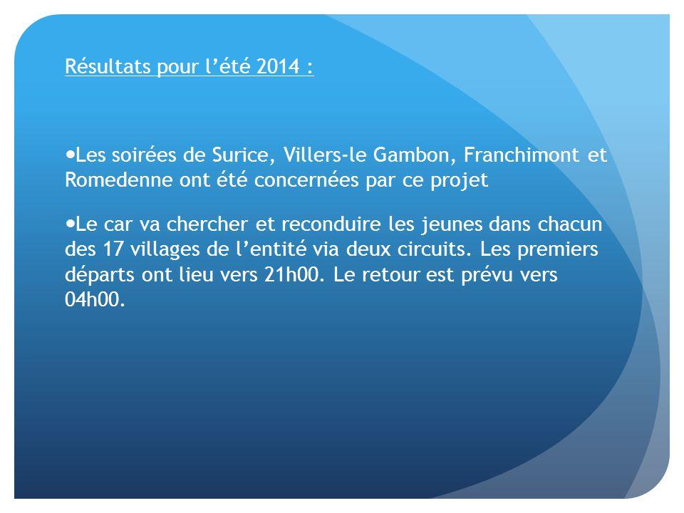 Résultats pour l'été 2014 : Les soirées de Surice, Villers-le Gambon, Franchimont et Romedenne ont été concernées par ce projet Le car va chercher et reconduire les jeunes dans chacun des 17 villages de l'entité via deux circuits.
