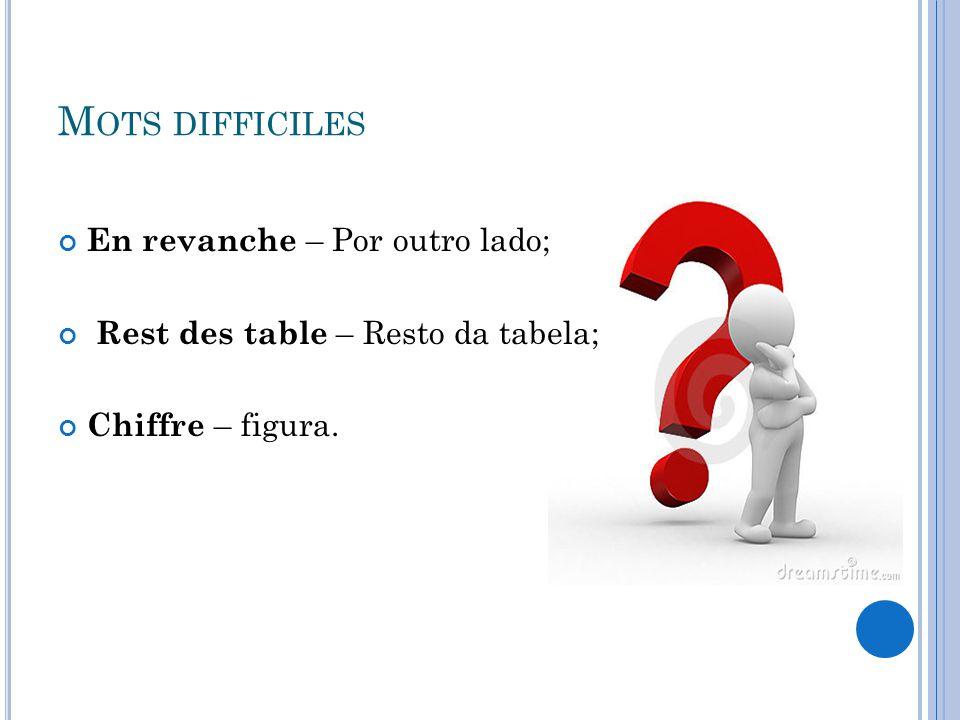 M OTS DIFFICILES En revanche – Por outro lado; Rest des table – Resto da tabela; Chiffre – figura.