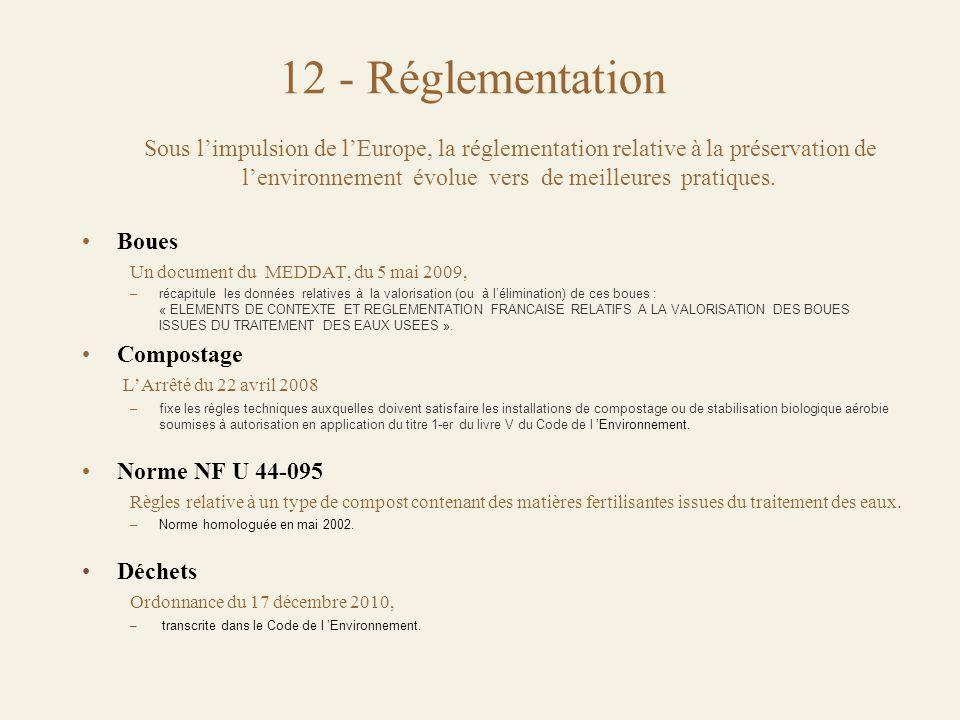 12 - Réglementation Sous l'impulsion de l'Europe, la réglementation relative à la préservation de l'environnement évolue vers de meilleures pratiques.