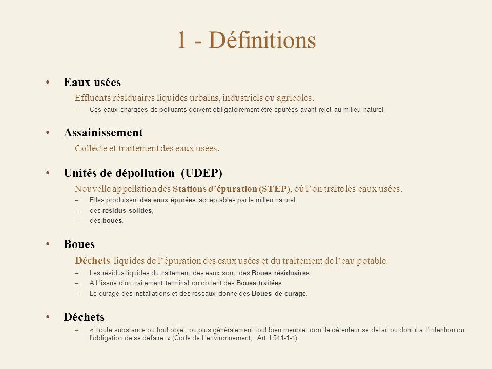 1 - Définitions Eaux usées Effluents résiduaires liquides urbains, industriels ou agricoles.