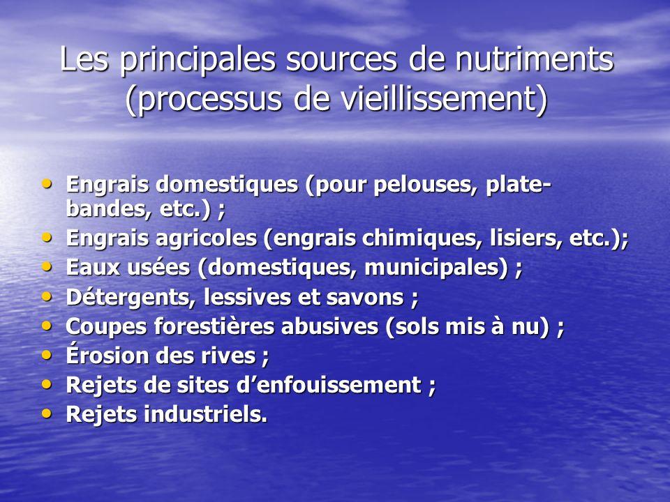 Les principales sources de nutriments (processus de vieillissement) Engrais domestiques (pour pelouses, plate- bandes, etc.) ; Engrais domestiques (po