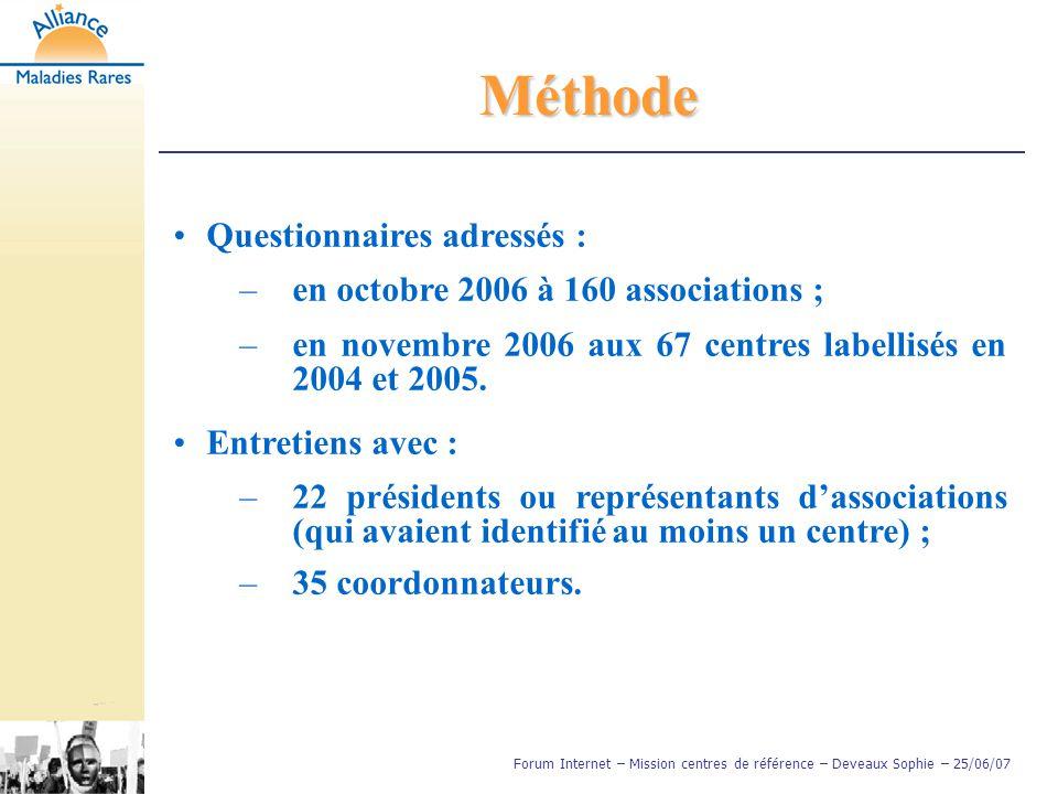 Questionnaires adressés : –en octobre 2006 à 160 associations ; –en novembre 2006 aux 67 centres labellisés en 2004 et 2005. Entretiens avec : –22 pré