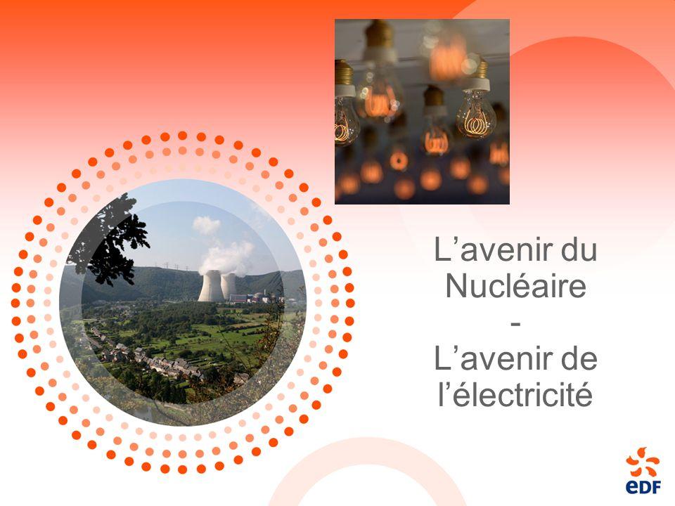 2 Stefano SALVATORES - Nouvelles Technologies et énergies de demain - 03/12/08 - Marseille SOMMAIRESOMMAIRE 1.