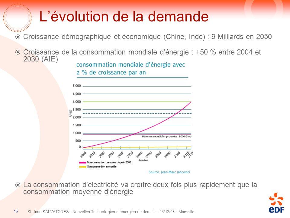 15 Stefano SALVATORES - Nouvelles Technologies et énergies de demain - 03/12/08 - Marseille L'évolution de la demande  Croissance démographique et éc