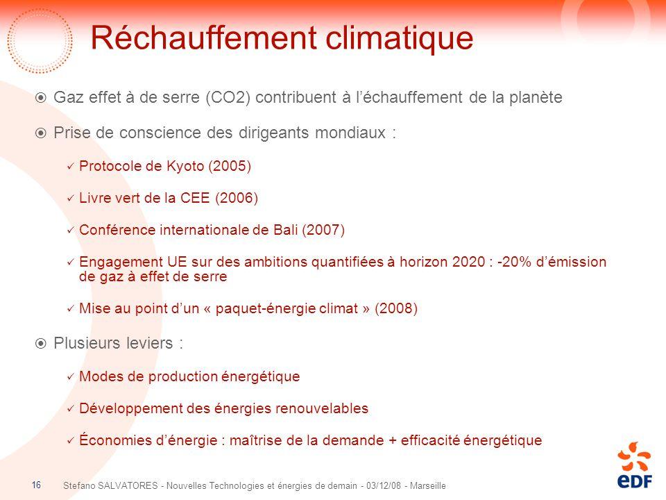 16 Stefano SALVATORES - Nouvelles Technologies et énergies de demain - 03/12/08 - Marseille Réchauffement climatique  Gaz effet à de serre (CO2) cont