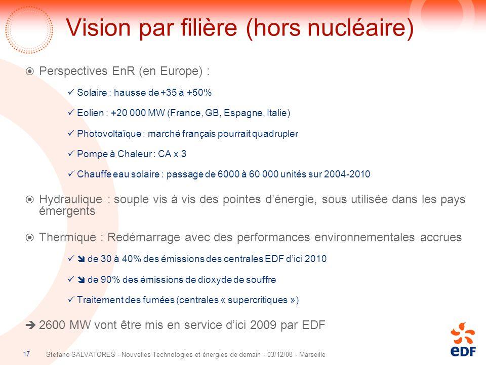17 Stefano SALVATORES - Nouvelles Technologies et énergies de demain - 03/12/08 - Marseille Vision par filière (hors nucléaire)  Perspectives EnR (en