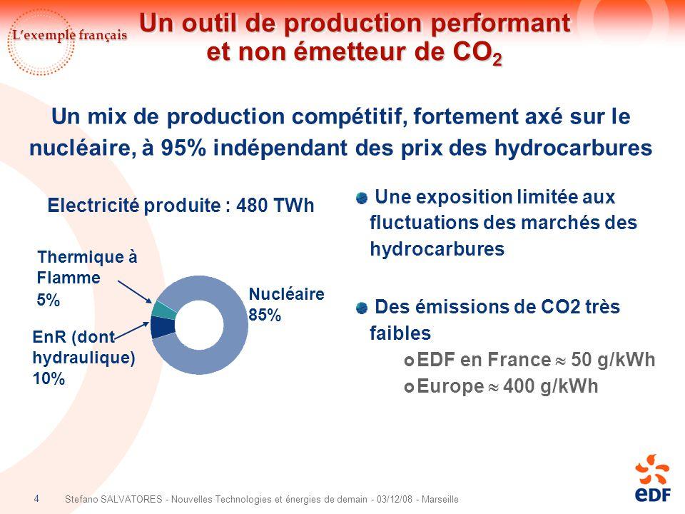 5 Stefano SALVATORES - Nouvelles Technologies et énergies de demain - 03/12/08 - Marseille Un outil de production très standardisé Le Parc Nucléaire EDF Le parc de production le plus important d'Europe, à la fois homogène et concentré 58 réacteurs en exploitation Répartis sur 19 sites Une seule technologie REP 3 paliers : 900 MW : 34 tranches, soit 31 GW 1300 MW : 20 tranches, soit 26 GW 1500 MW : 4 tranches, soit 6 GW Un parc jeune et un savoir- faire unique au monde 21 ans de moyenne d'âge 44 GW mis en service entre 1980 et 1990 Centres Nucléaires de Production d'Électricité