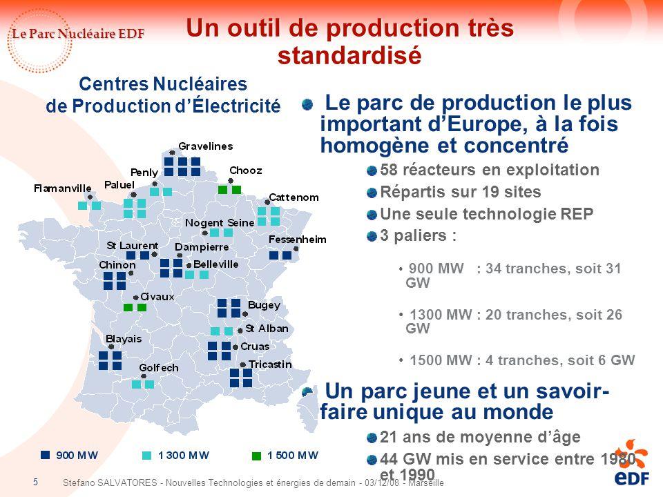 6 Stefano SALVATORES - Nouvelles Technologies et énergies de demain - 03/12/08 - Marseille Durée de vie du parc nucléaire Un atout et un enjeu Une durée de vie de 40 ans techniquement acquise pour les tranches existantes grâce à : Des programmes de maintenance et de modernisation périodiques, en particulier via les visites décennales Un effort de R&D soutenu sur les comportements à long terme des matériels EDF se fixe pour objectif d'accroître la durée de vie au- delà de 40 ans Techniquement possible, notamment pour les éléments considérés non remplaçables (cuve du réacteur, enceintes de confinement) Fin 2006, 47 licences d'exploitation jusqu'à 60 ans accordées aux États Unis Confirmation de la faisabilité technique d'une durée de vie allongée… … mais des réglementations différentes entre les États-Unis et la France La durée de vie