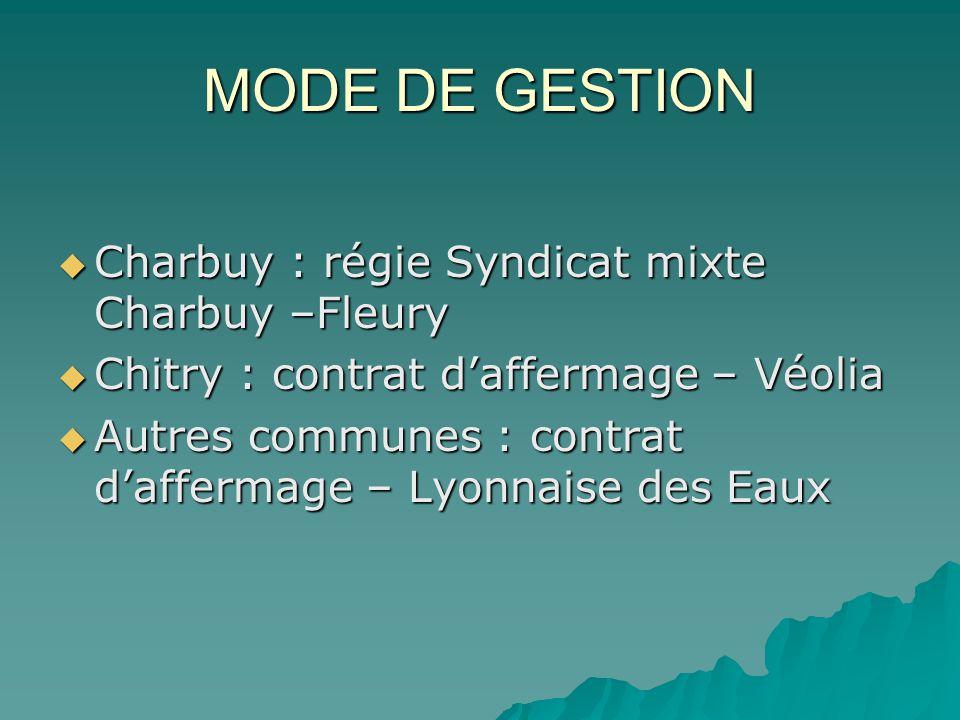 MODE DE GESTION  Charbuy : régie Syndicat mixte Charbuy –Fleury  Chitry : contrat d'affermage – Véolia  Autres communes : contrat d'affermage – Lyonnaise des Eaux