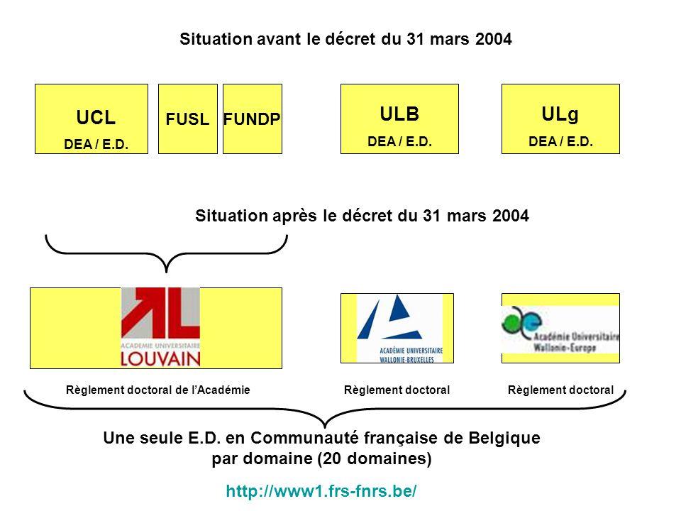FUSLFUNDP ULB DEA / E.D. ULg DEA / E.D. Situation avant le décret du 31 mars 2004 UCL DEA / E.D. Situation après le décret du 31 mars 2004 Une seule E