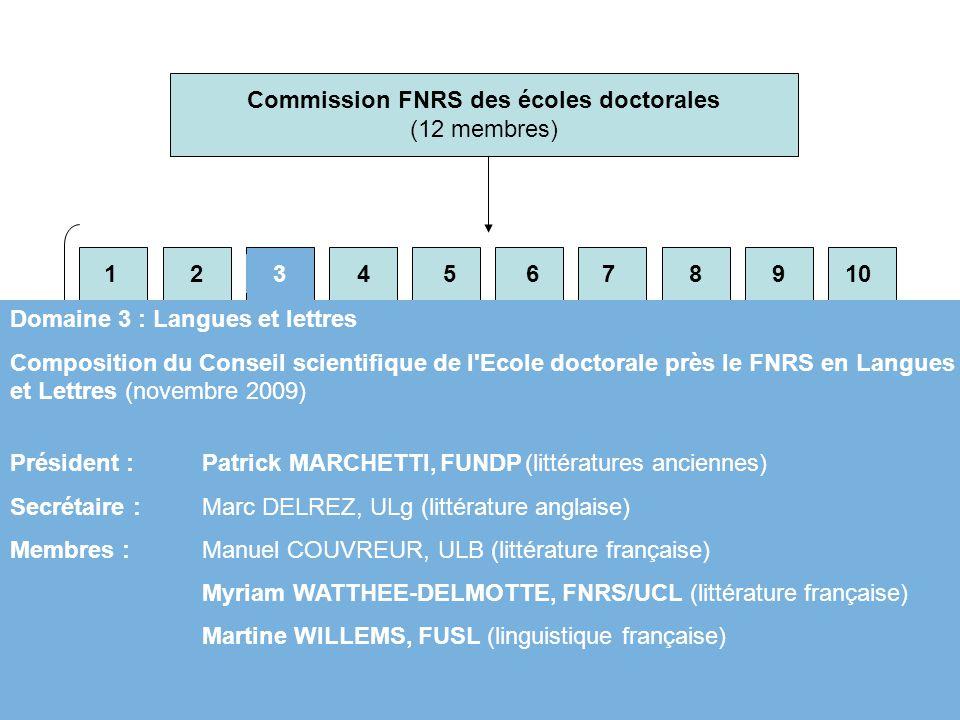 Commission FNRS des écoles doctorales (12 membres) 14 9 1234567810 111213151617181920 20 domaines du FNRS (19 habituels + « Art et Sciences de l'art »