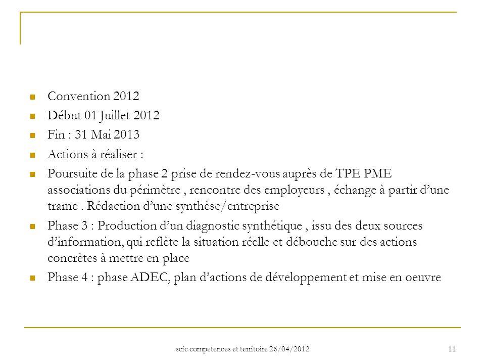 scic competences et territoire 26/04/2012 11 Convention 2012 Début 01 Juillet 2012 Fin : 31 Mai 2013 Actions à réaliser : Poursuite de la phase 2 pris