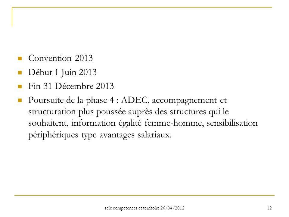 scic competences et territoire 26/04/2012 12 Convention 2013 Début 1 Juin 2013 Fin 31 Décembre 2013 Poursuite de la phase 4 : ADEC, accompagnement et
