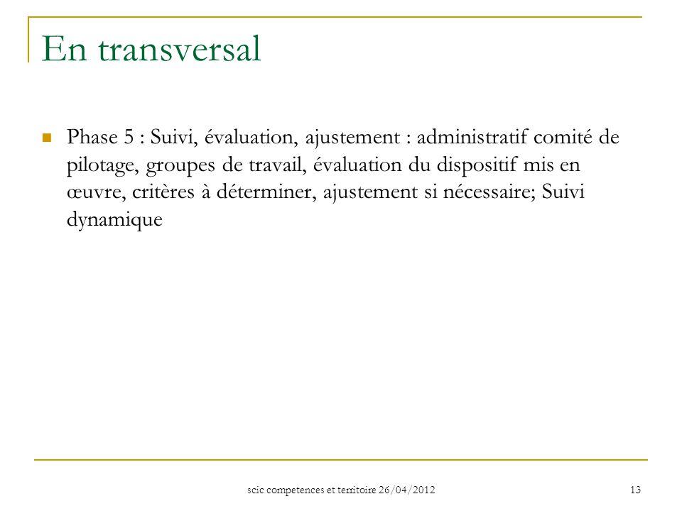 scic competences et territoire 26/04/2012 13 En transversal Phase 5 : Suivi, évaluation, ajustement : administratif comité de pilotage, groupes de tra