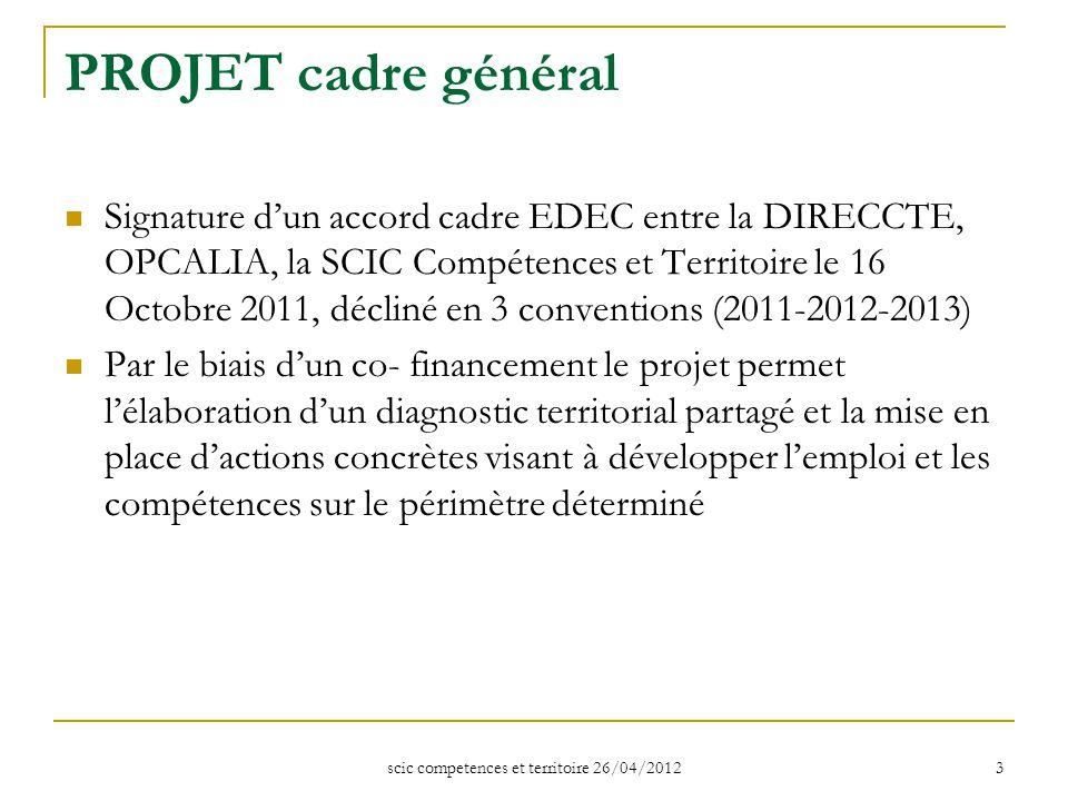 scic competences et territoire 26/04/2012 3 PROJET cadre général Signature d'un accord cadre EDEC entre la DIRECCTE, OPCALIA, la SCIC Compétences et Territoire le 16 Octobre 2011, décliné en 3 conventions (2011-2012-2013) Par le biais d'un co- financement le projet permet l'élaboration d'un diagnostic territorial partagé et la mise en place d'actions concrètes visant à développer l'emploi et les compétences sur le périmètre déterminé