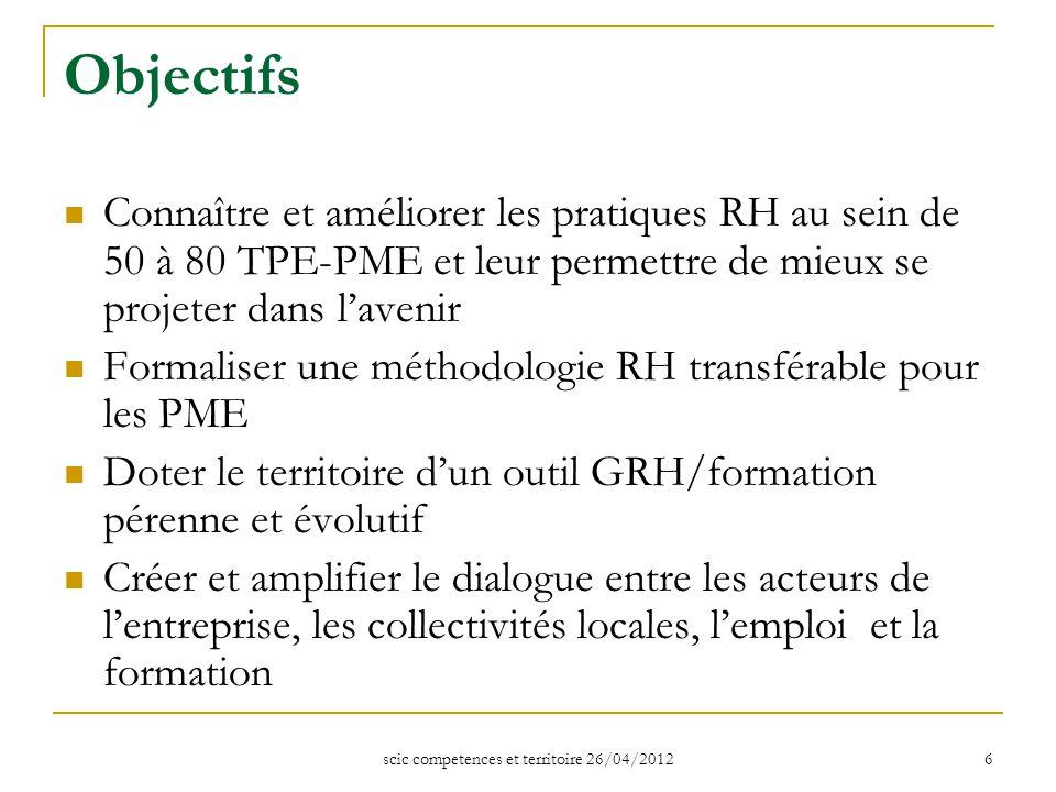 scic competences et territoire 26/04/2012 6 Objectifs Connaître et améliorer les pratiques RH au sein de 50 à 80 TPE-PME et leur permettre de mieux se