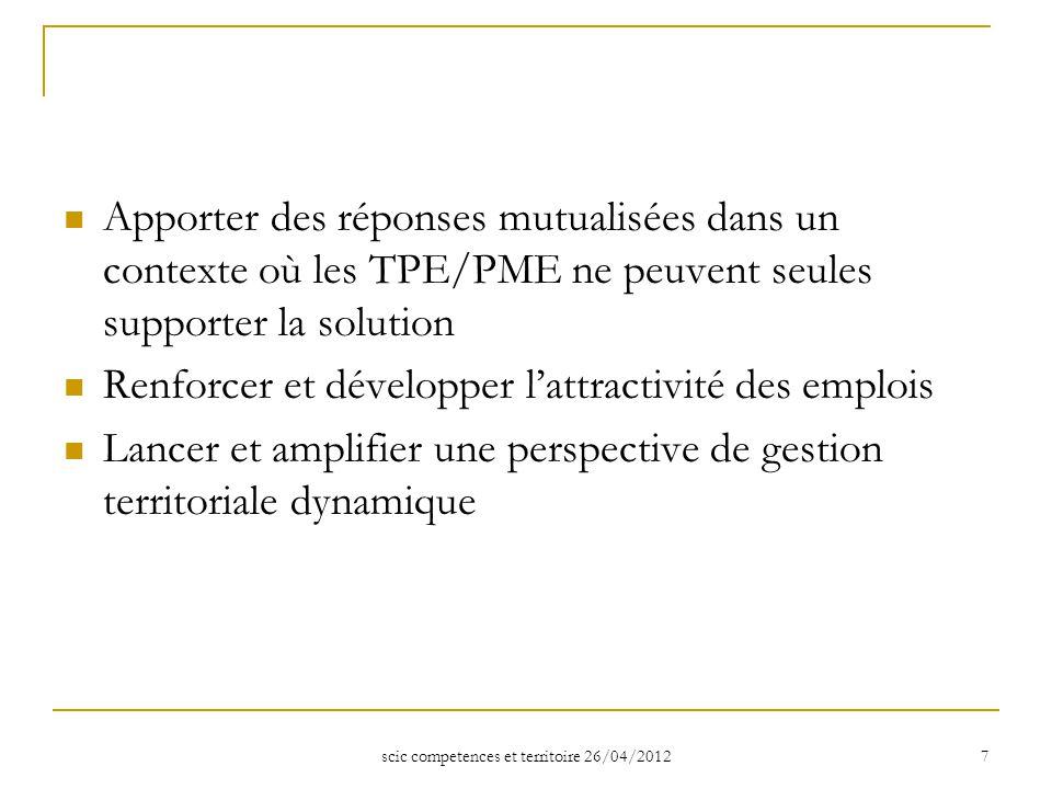 scic competences et territoire 26/04/2012 7 Apporter des réponses mutualisées dans un contexte où les TPE/PME ne peuvent seules supporter la solution Renforcer et développer l'attractivité des emplois Lancer et amplifier une perspective de gestion territoriale dynamique