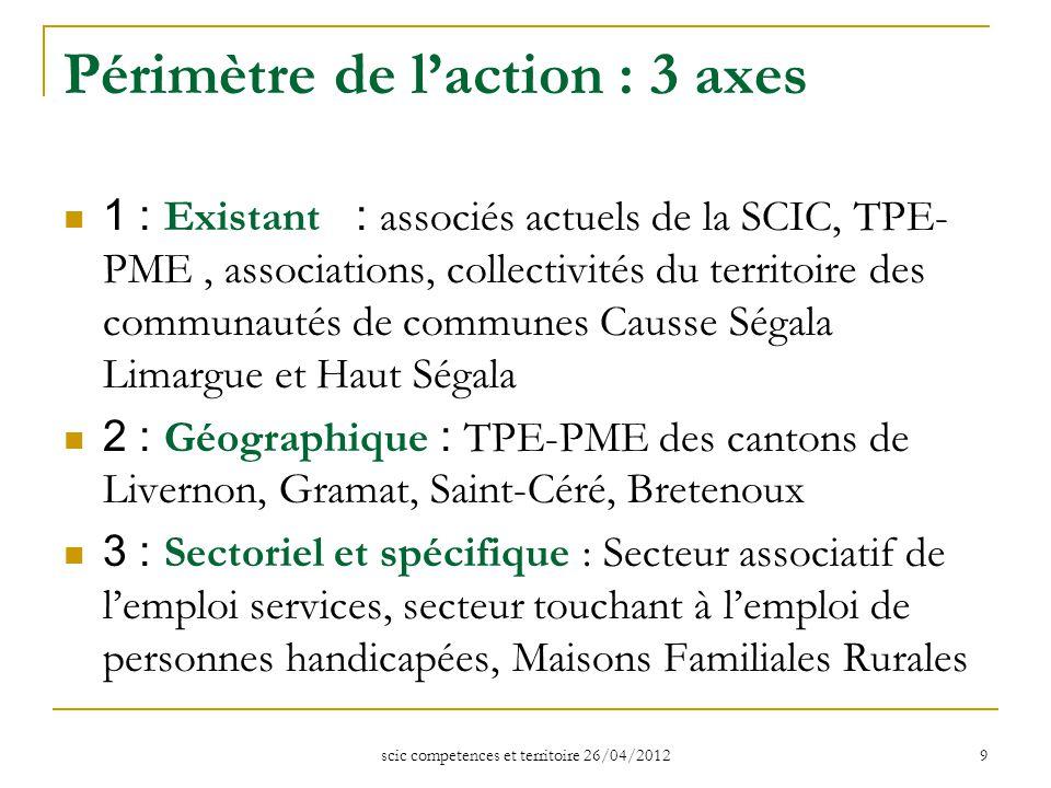 scic competences et territoire 26/04/2012 9 Périmètre de l'action : 3 axes 1 : Existant : associés actuels de la SCIC, TPE- PME, associations, collect